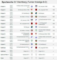 Turnier Wachtberg 210717