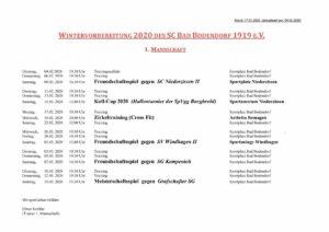 Scb1 Wintervorbereitung 040220