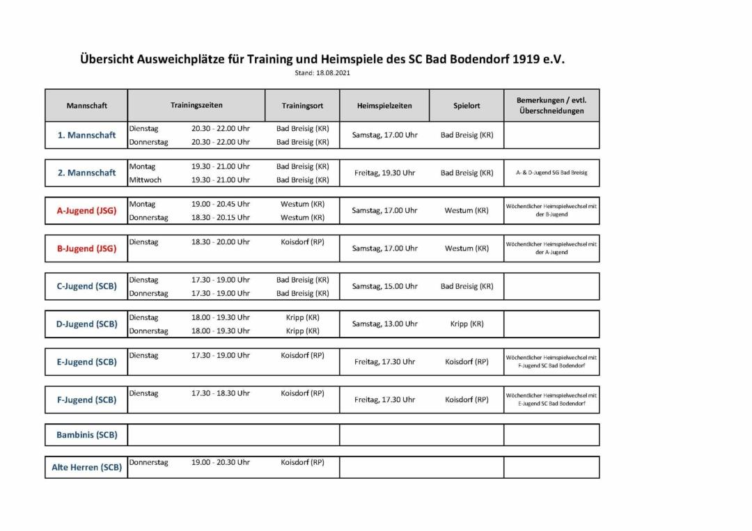 Trainings Und Ausweichplaetze Scb 180821